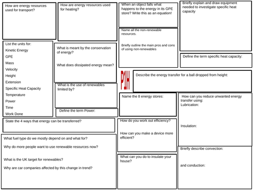 Physics Triple and Combined Science AQA Revision Placemats