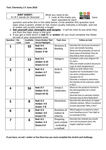 AQA 2018 Trilogy Chemistry paper 1 F Tier dirt