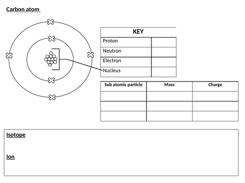 Atomic Structure - Support sheet
