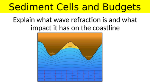 Year 12 Sediment Cells and Budgets Coasts
