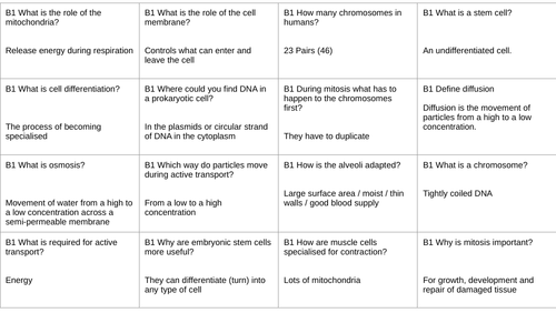 AQA B1 Q&A revision cards - Combined and Triple Content