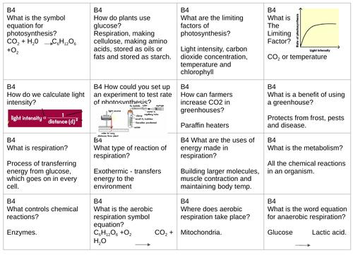 AQA B4 Q&A revision cards - Triple and Combined Content