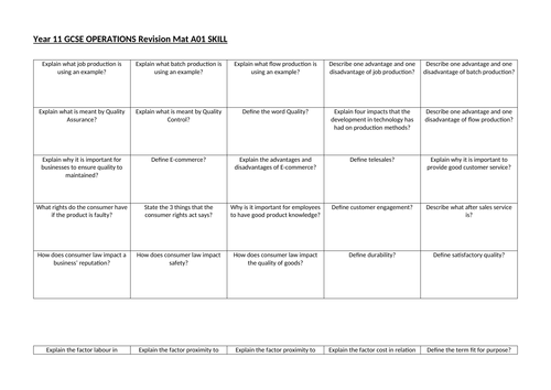 OCR GCSE 9-1 Business Revision Mat Operations