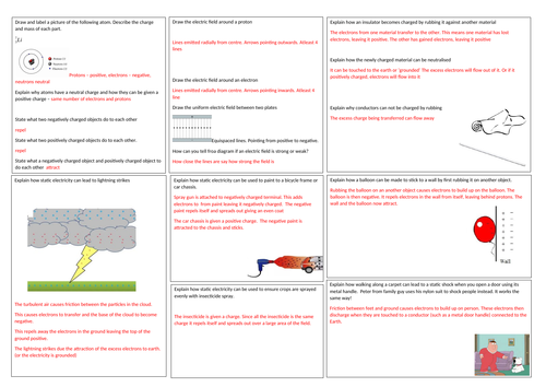 GCSE Physics Static Electricity revision mat for EDEXCEL