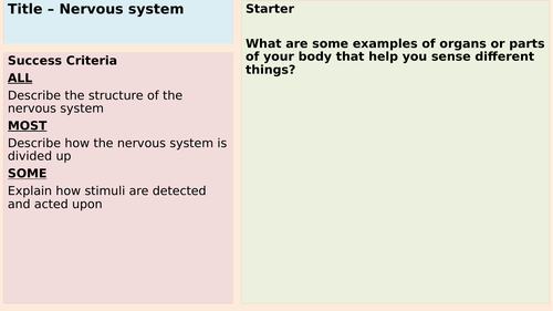 Central nervous system - AQA Applied Science Module 4