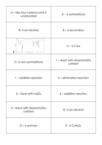 AS Chemistry OCR B Organic reactions and Analysis Trivial Pursuit for What's in a Medicine