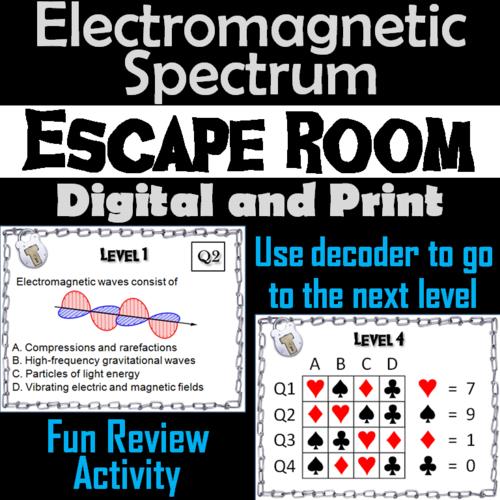 Electromagnetic Spectrum Escape Room