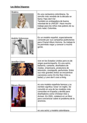AQA A Level Introduction Los Idolos