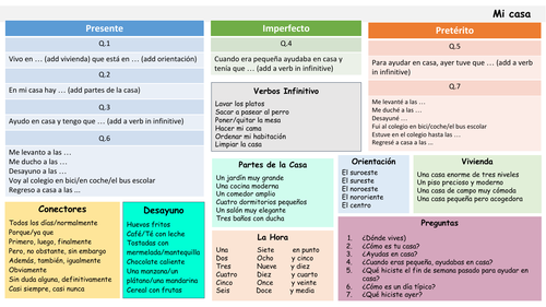 Oral Exam Spanish  IGCSE