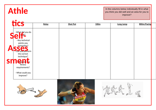 Athletics Unit- pupil reflective self-Assessment