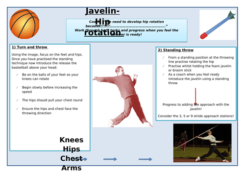 Athletics- Javelin throw resource cards