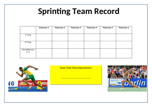 Athletics- Sprinting Team improvement record