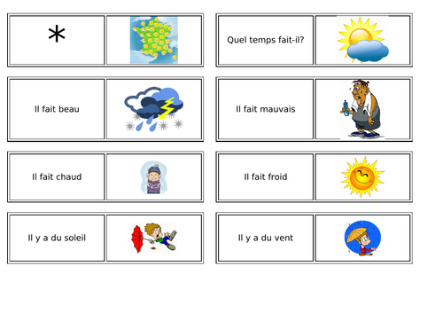 Quel temps fait-il? What's the weather like? Weather / Seasons