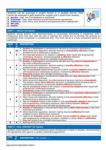 Badminton Assessment Sheet for AQA GCSE PE