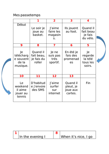 Conti Style No Snakes No Ladders on the topic of Yr 7 French hobbies.