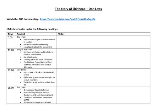 Worksheet on Don Letts' documentary on Skinheads