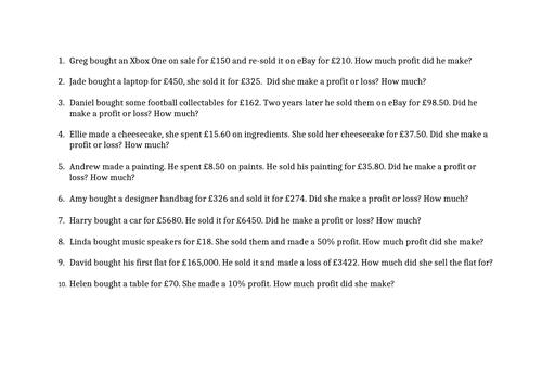 Money - Profit/Loss