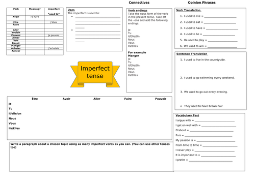 French Revision Sheet Imperfect