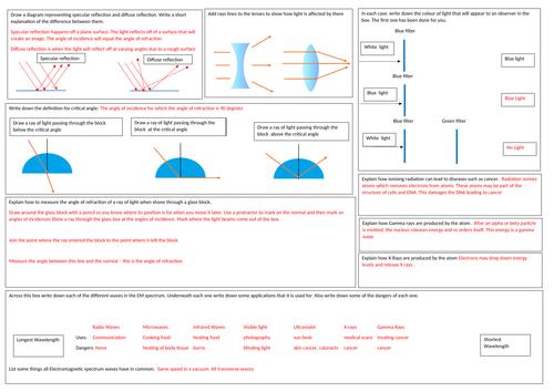 GCSE Physics Light revision mat EDEXCEL