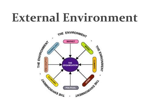 PESTLE - External Environment