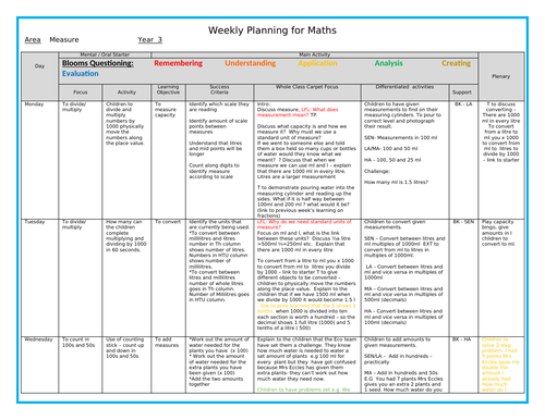Year 3 - Measure (Capacity) UNIT OF WORK -Planning