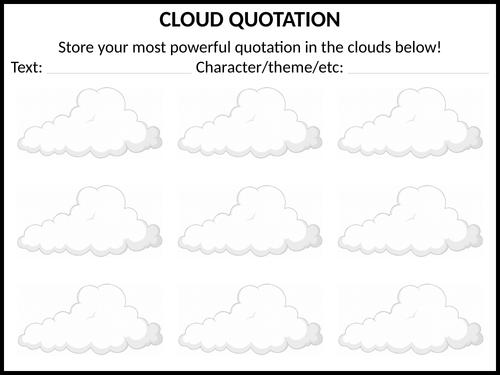 Cloud quotation