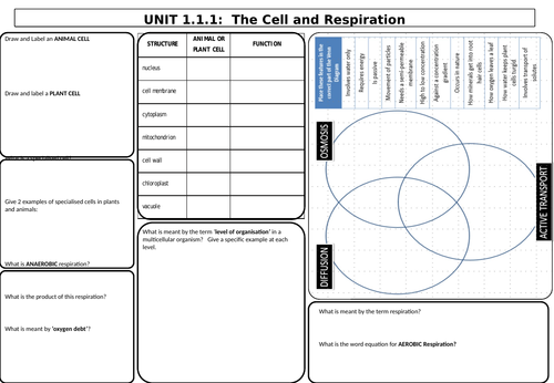 WJEC Double Award Applied Science UNIT 1 Revision Mats