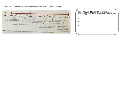 Eduqas Theme 2 - Lesson 3 - Commuting and counter urbanisation