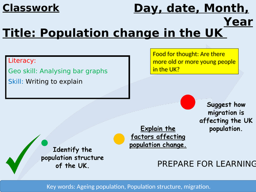 Eduqas Theme 2 - Population Change