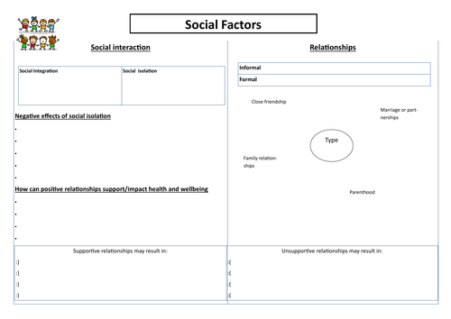 Btec TECH Level 2 Revision worksheets Component 3 Social, economic, environmental and life events