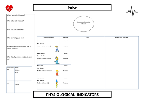 Btec TECH Level 2 Revision worksheets Component 3 Physiological Indicators