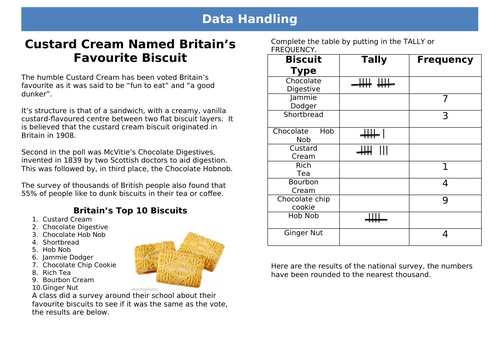 Britain's Favourite Biscuits. Functional Skills EL2-3 Data Handling