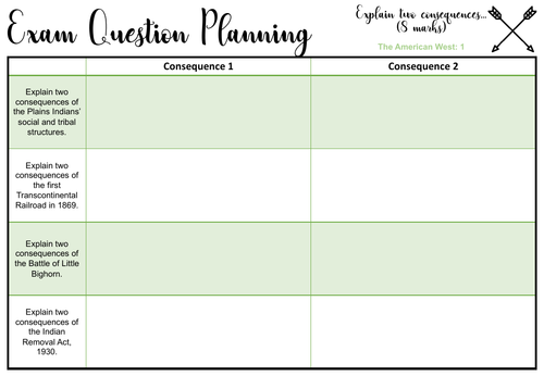 Exam Question Planning Sheets: Explain two consequences... American West