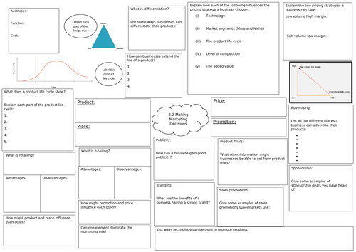 Revision mind map Edexcel Business (9-1). Topic 2.2 Making marketing decisions.