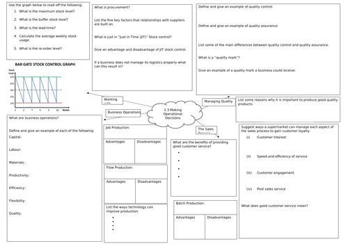 Revision mind map Edexcel Business (9-1). Topic 2.3 Making operational decisions.