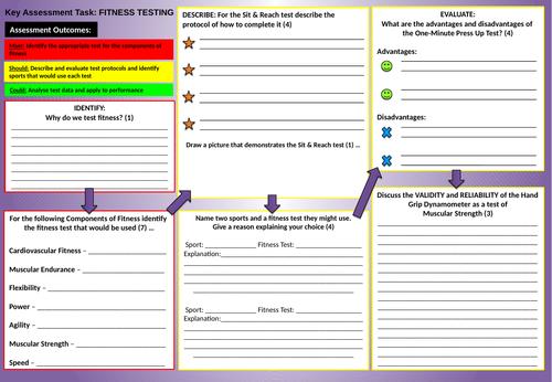 Edexcel (9-1) GCSE PE Key Assessment Task - Fitness Testing