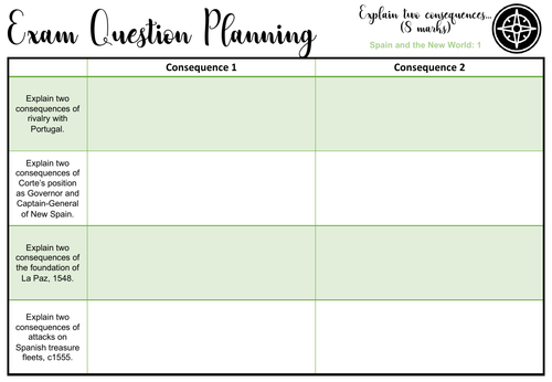 Exam Question Planning Sheets: Explain two consequences... Spain and the 'New World'