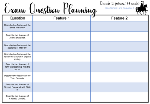 Exam Question Planning Sheets: Desribe two features... King Richard I and King John