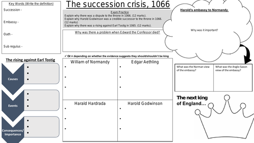 GCSE History Anglo-Saxon and Norman England: Succession Crisis 1066 Revision Sheet/Mat