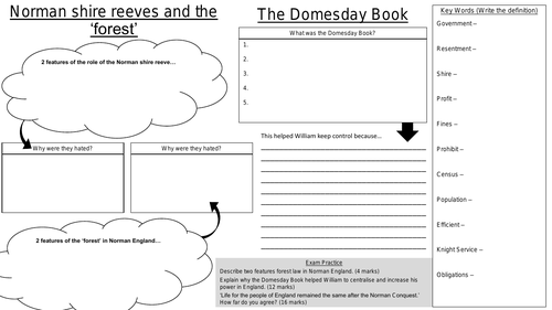 GCSE History Anglo-Saxon and Norman England: Norman shire reeves and Domesday Revision Sheet/Mat