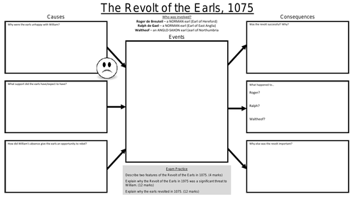 GCSE History Anglo-Saxon and Norman England: Revolt of the Earls Revision Sheet/Mat
