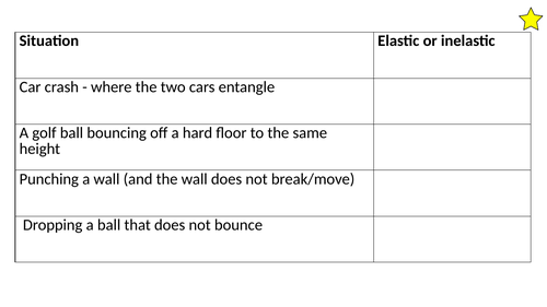 Differentiated Elastic and Inelastic Collisions Worksheet