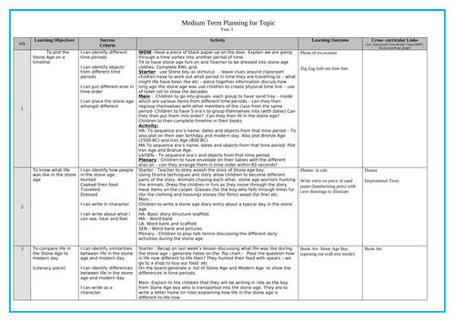 Year 3 - Stone Age Medium Term Planning (Topic)