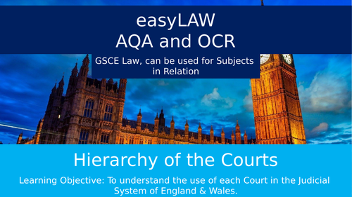 easyLAW: Hierarchy of Courts (UK) -- Easily Explained, GSCE ONLY