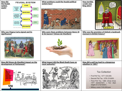 AQA GCSE Power and the People Flashcards