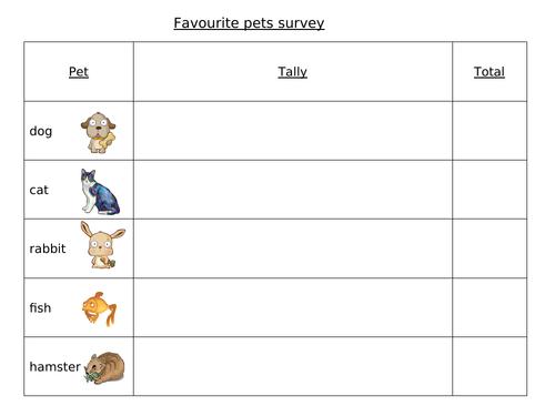 Favourite Pets Survey - EYFS