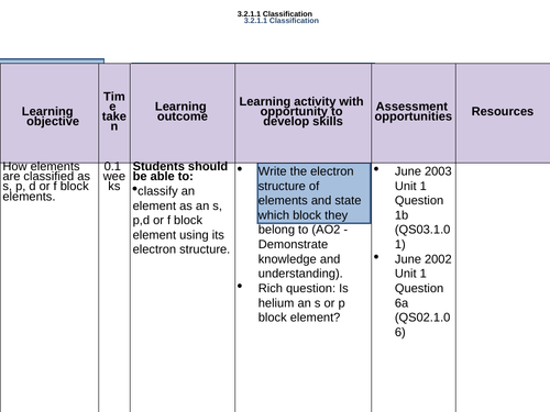 AQA AS Level Unit 2 Section 1 Periodicity (Trends in Period 3 and Physical properties)