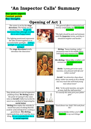 An Inspector Calls Full Summary with Quotations, and Pictures: Revision