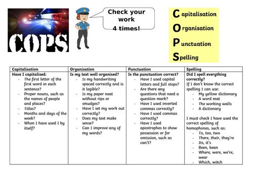 Cops editing document