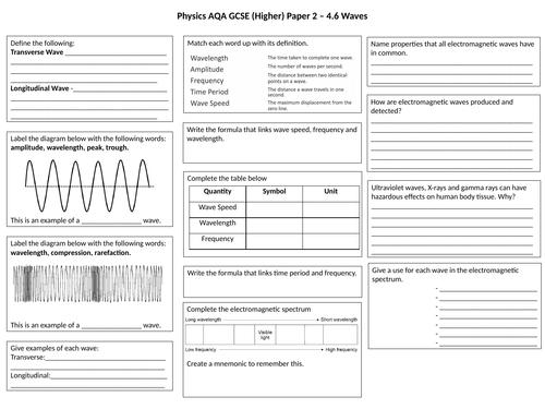 Waves A3 Revision Sheets + Answers (AQA GCSE Physics )